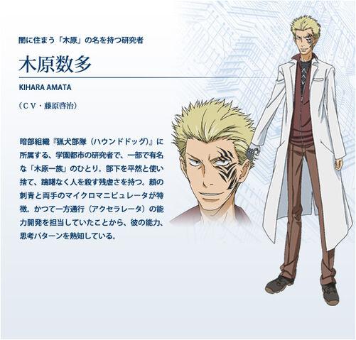 File:Kihara anime.jpg
