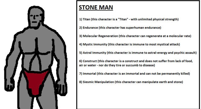 File:Stone-man reference.png