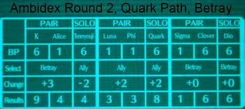 Quark path R2