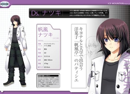 File:Hokaze Natsuki.jpg