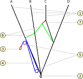 Fichier:Accelo diagram.jpg.png