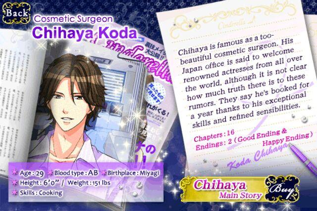 File:Chihaya Koda - Profile.jpg