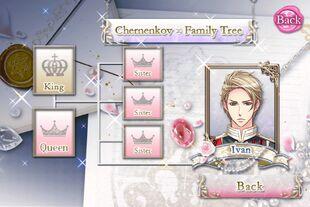 Ivan Chernenkov - Family Tree