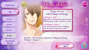 Drops of Love Profile