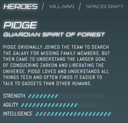 Official stats - Pidge