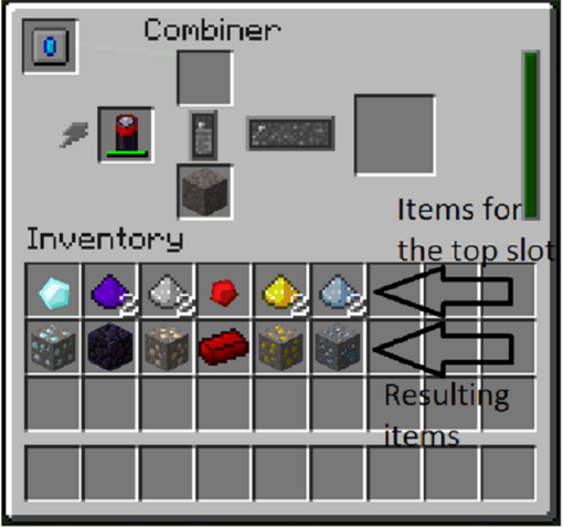File:Combiner interface.png