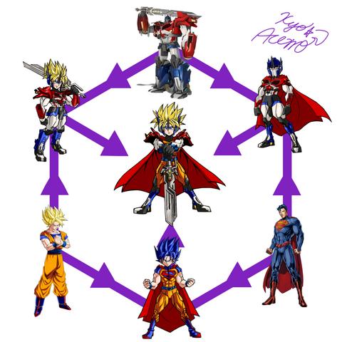 File:Hexafusion optimus prime superman goku son by kyo akemori-d7xrwap.png