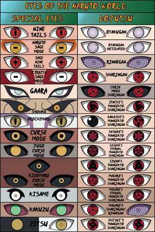 File:Eyes-of-the-naruto-world-by-meshugene89.png