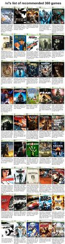 File:360 Recommended Games.jpg