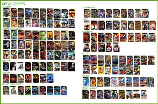 File:Xbox - edit.jpg