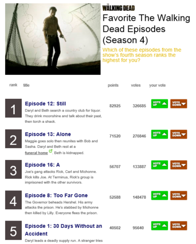 File:Top5-S4-Episodes.PNG