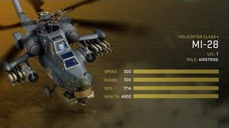 MI-28 Unit Spotlight