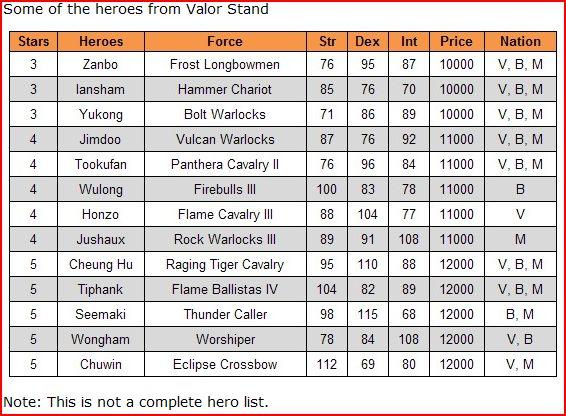 Valor stand heros