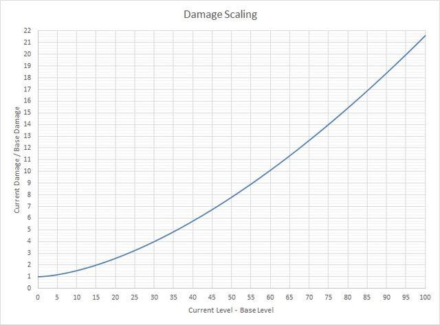 File:Damage.jpg