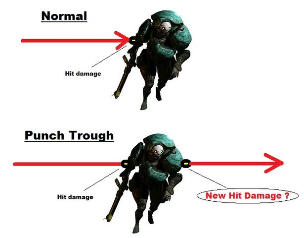 File:Grinner hit damage continus weapon.jpg