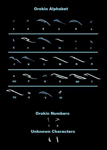 File:Orokin Alphabet Experiment.png