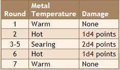 File:Heat Metal.jpg