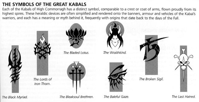 File:Great Kabals Symbols.jpg