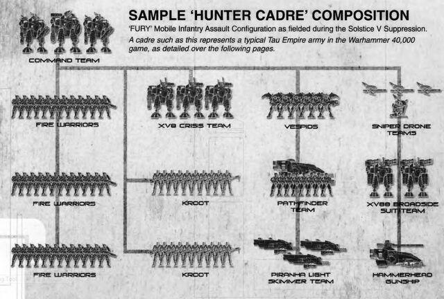 File:HunterCadre.jpg