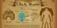 Sus-an Membrane