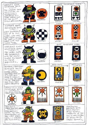 File:Ghazghkull's Goff Warband Symbols 2.jpg