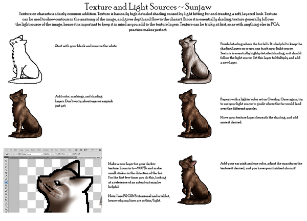 Texture and Light Sources Tutorial