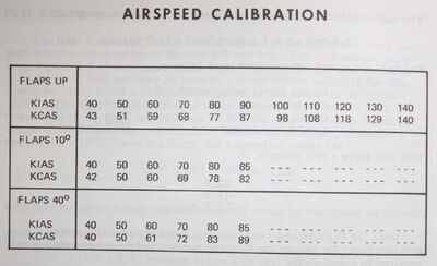 Cessna AirspeedCalibrationTable 1