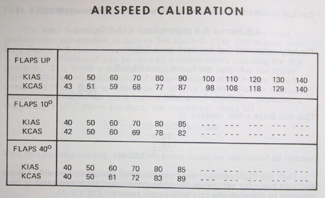 File:Cessna AirspeedCalibrationTable 1.jpg
