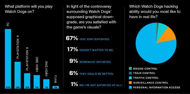 File:INEX WatchDogs Infographic v2.jpg