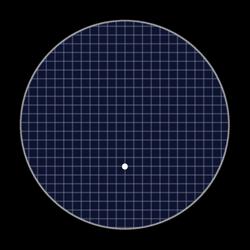Diagram-N4 radar proprtions-full