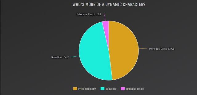 File:Who's more dynamic.jpg