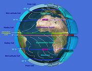 250px-Earth Global Circulation