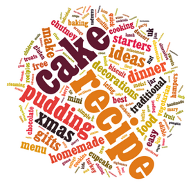 Christmas recipes word cloud