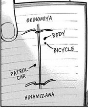 Ooishi's map