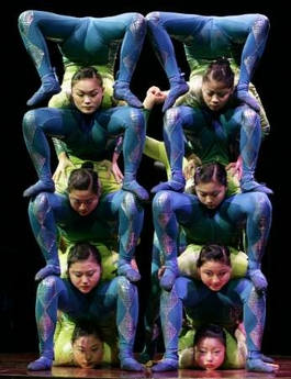 File:Contortionists.jpg