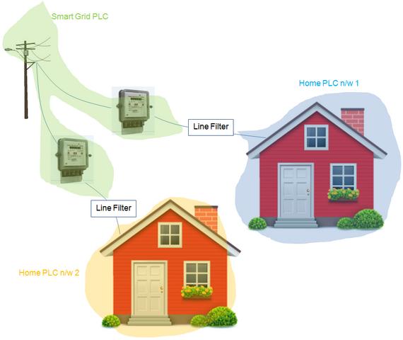 File:Home PLC-SmartGrid PLC.png