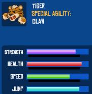 Tiger-stats