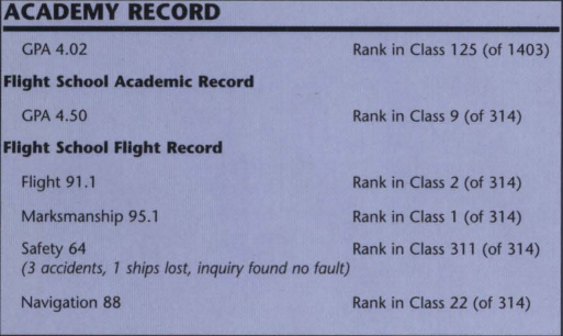 File:Marshall record.png