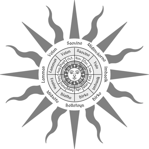 Файл:Elven Wheel of the Year by SMiki55.png