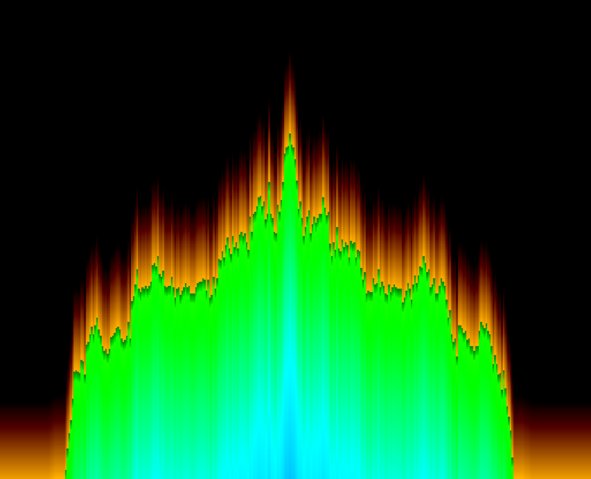 File:Blazing Colors visualization plug-in for Windows Media Player.PNG