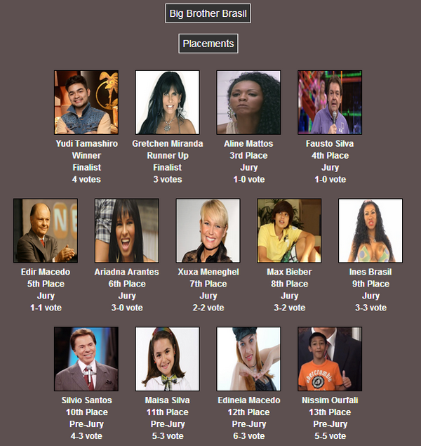 BBB1places