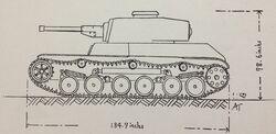 Type 5 Ke Ho hist.