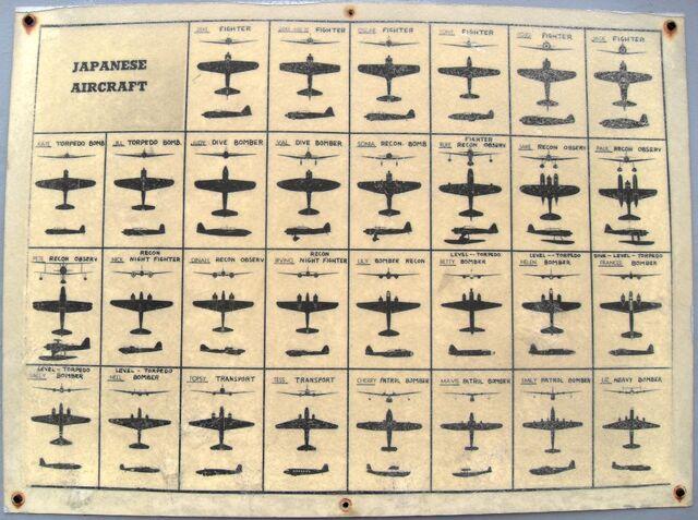 File:Japanese Aircraft Identification Codes on USS Massachusetts.jpg