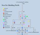 New Far Madding North