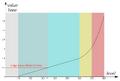 Ratings graph.png