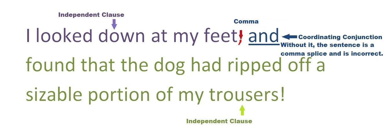 comma splices