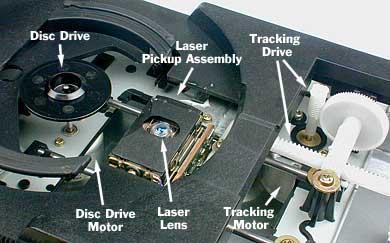 File:Cd-parts.jpg