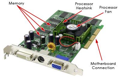 File:Graphics-card-5.jpg