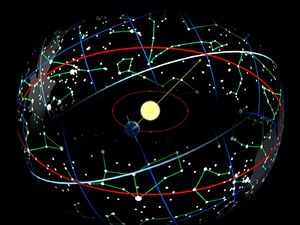 The constellations from Earth