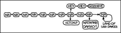 Na ketchup